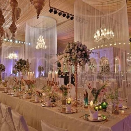 Best Wedding Planners In Chandigarh Contact Details